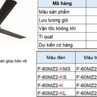 Quạt trần 3 cánh panasonic F-60MZ2-KMS màu đen