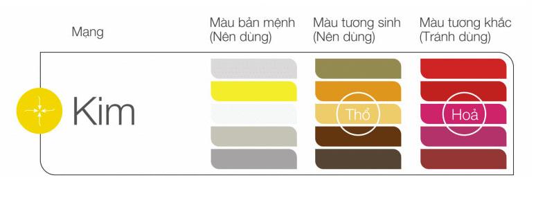 Hành kim năm 2020 trang trí nhà cửa sao cho phù hợp