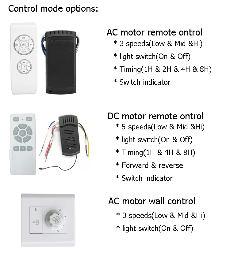 Popular Dc Brushless Motor Low Power Consumption Ceiling Fan Acrylic Blades Ceiling Fan