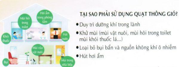 cong-dung-quat-hut-gio-panasonic-20rg7